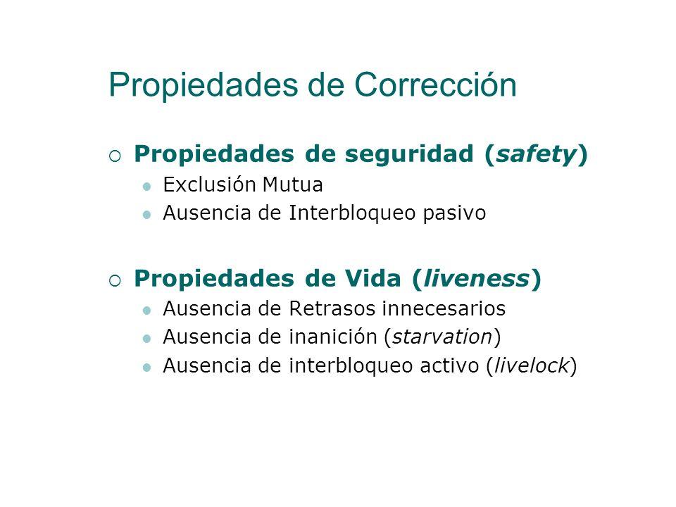 Propiedades de Corrección Las propiedades se dividen en dos tipos De seguridad (safety) Si alguna de estas propiedades se incumple en alguna ocasión,