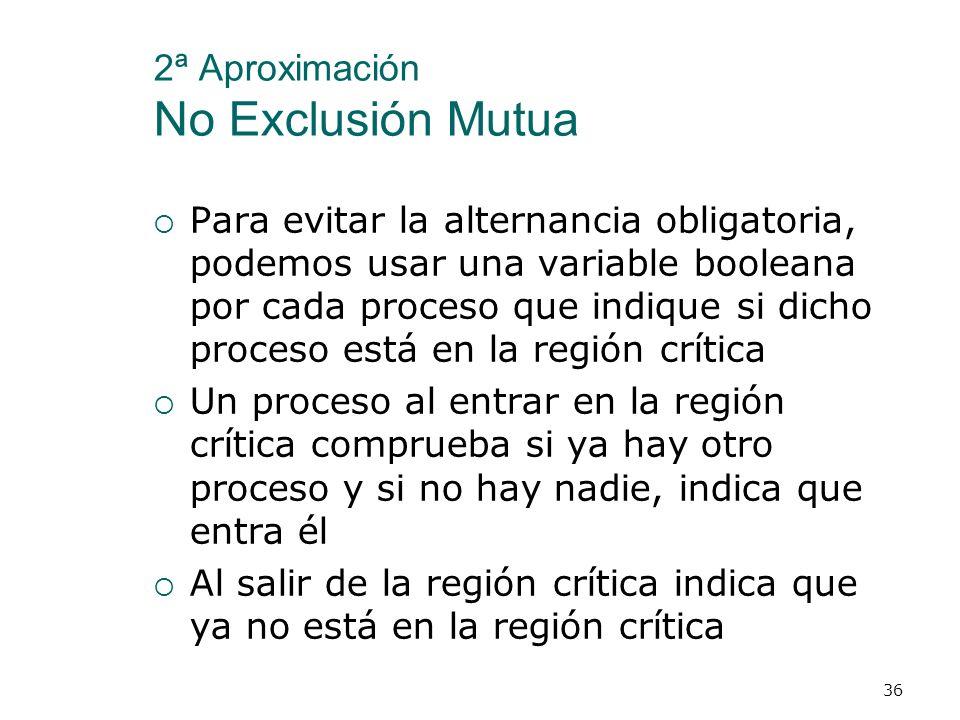 Sincronización con Espera Activa Introducción Sincronización Condicional Exclusión Mutua Propiedades de Corrección 1ª Aproximación: Alternancia Obliga