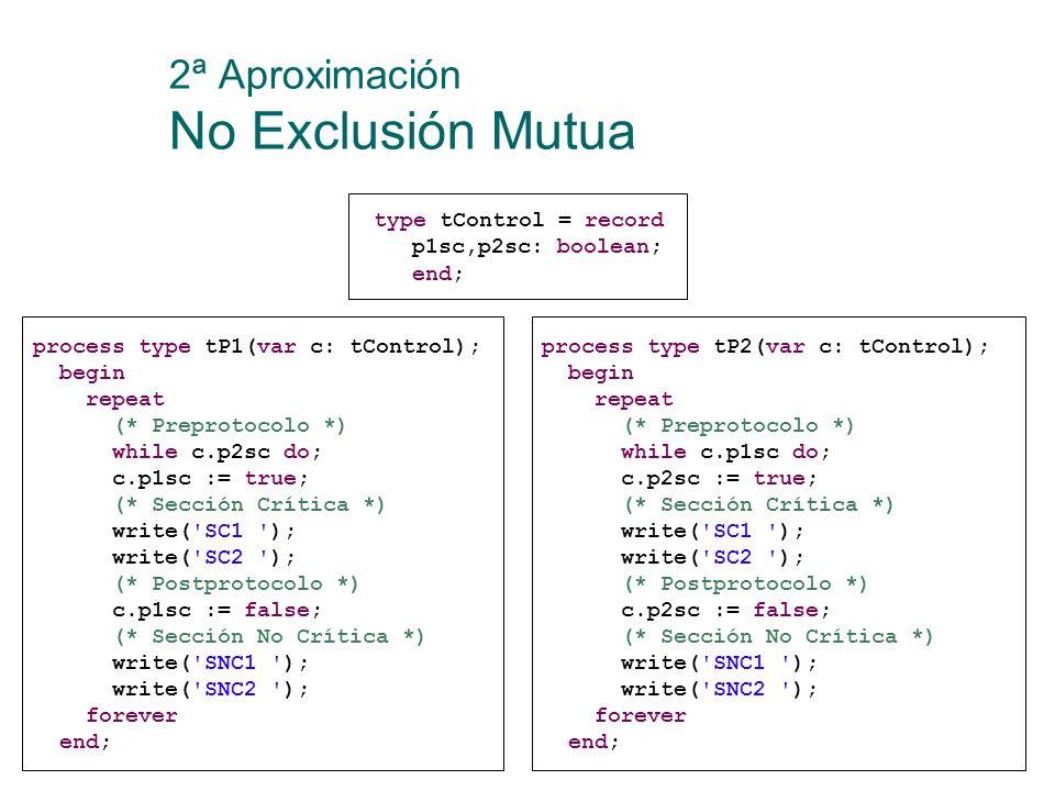 2ª Aproximación No Exclusión Mutua Para evitar la alternancia obligatoria, podemos usar una variable booleana por cada proceso que indique si dicho pr