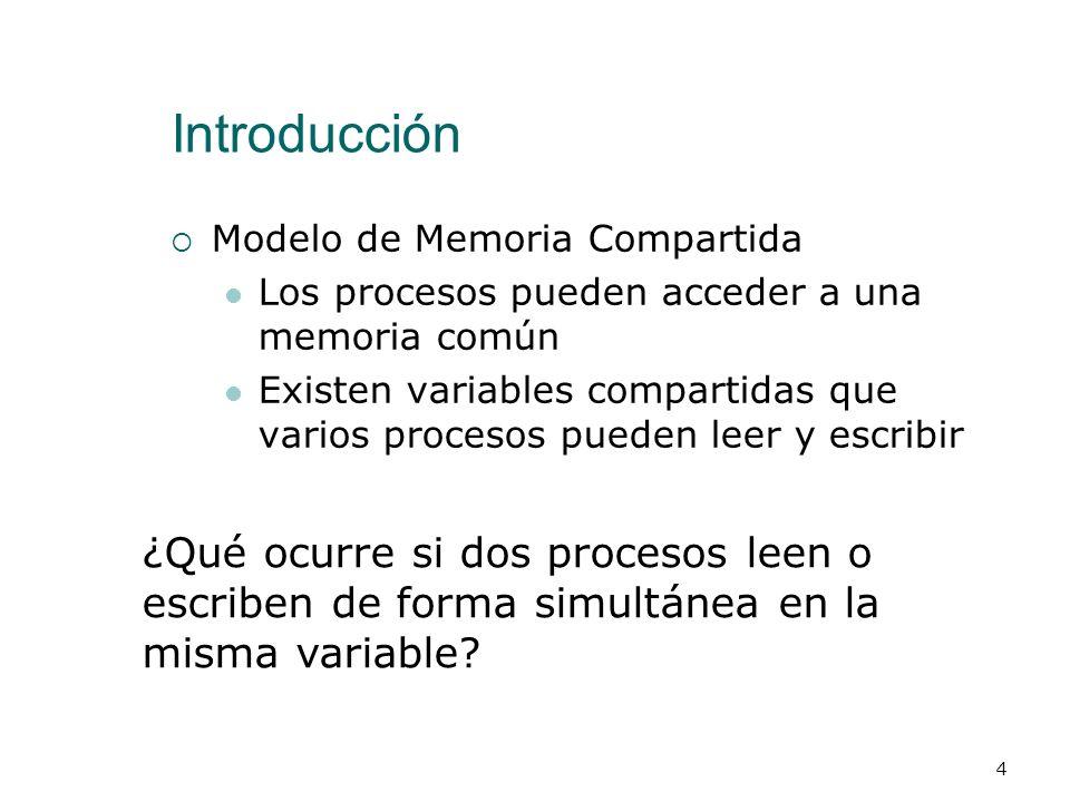Introducción 3 Vamos a estudiar la programación concurrente con el Modelo Concurrencia de Memoria Compartida El Modelo de Concurrencia de Paso de Mens
