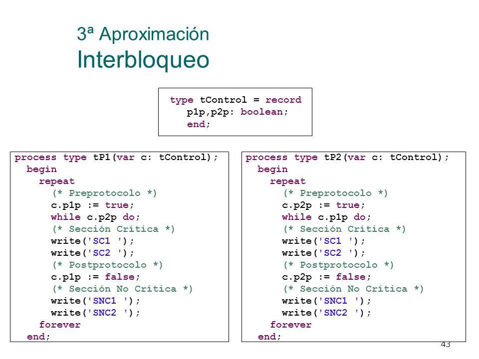 3ª Aproximación Interbloqueo El problema de la aproximación anterior es que los dos procesos miran y después entran, pudiendo entrar los dos a la vez