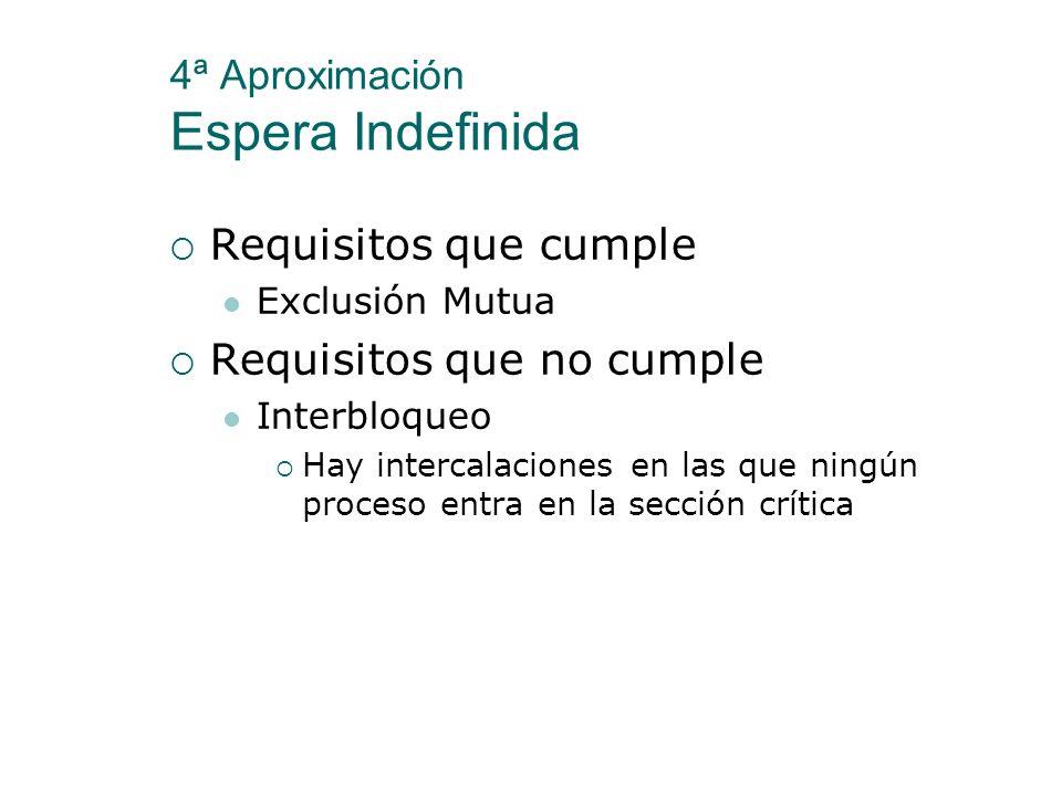 4ª Aproximación Espera Indefinida 48 type tControl = record p1p,p2p: boolean; end; process p1(var c: tControl); begin repeat (* Preprotocolo *) c.p1p