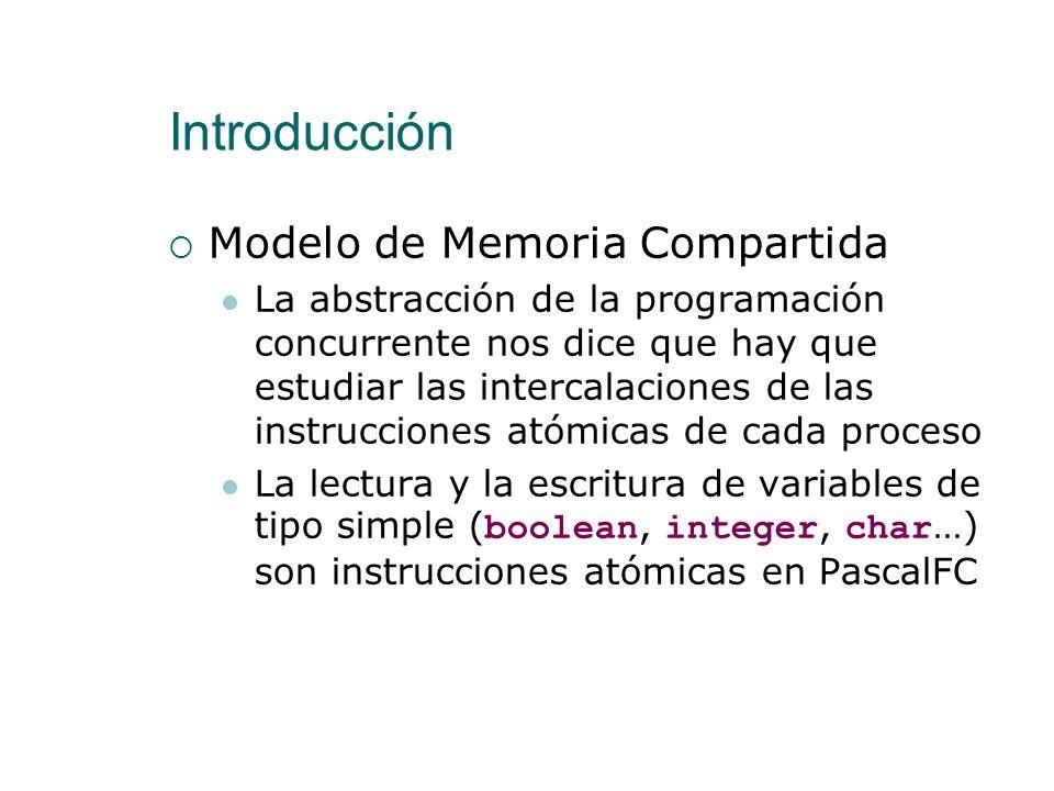 Introducción Modelo de Memoria Compartida Los procesos pueden acceder a una memoria común Existen variables compartidas que varios procesos pueden lee