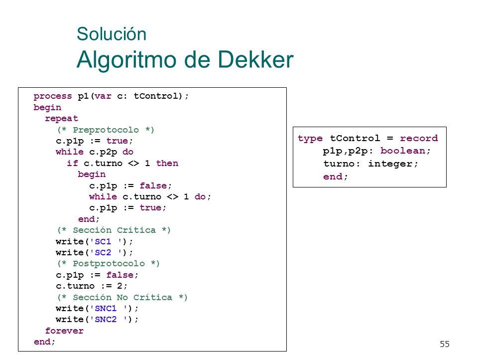 Solución Algoritmo de Dekker Es una combinación de la 1ª y 4ª aproximación Las variables booleanas aseguran la exclusión mutua (como en la 4ª aproxima
