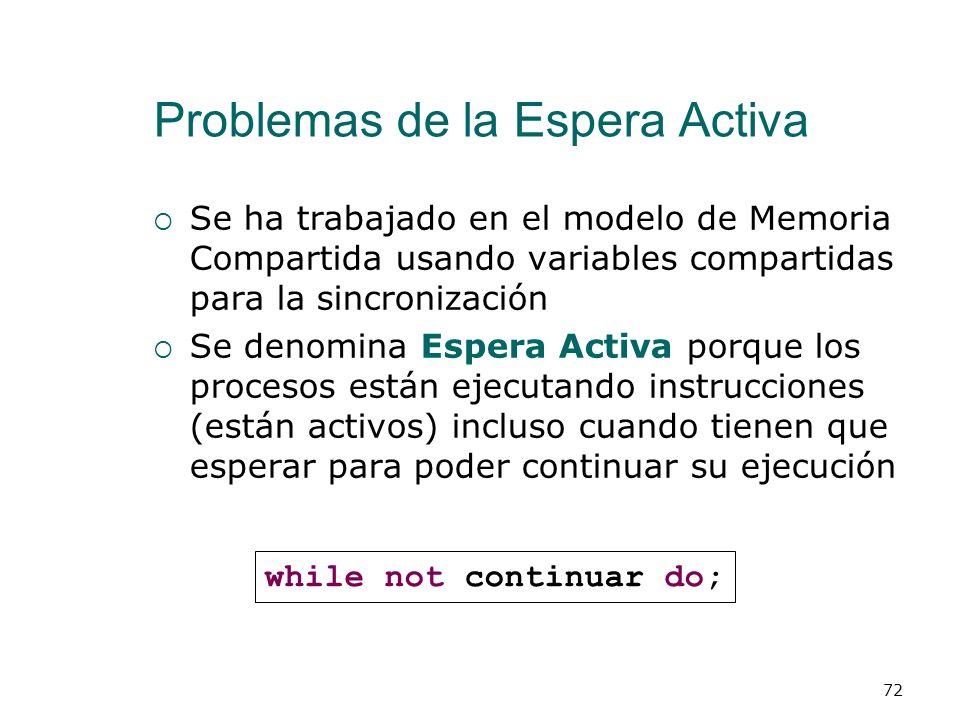 Sincronización con Espera Activa Introducción Sincronización Condicional Exclusión Mutua Espera Activa vs. Espera Pasiva Problemas de la Espera Activa