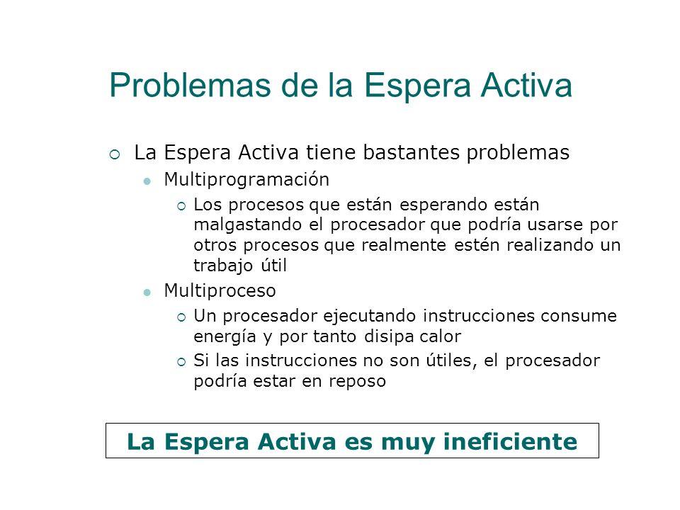 Problemas de la Espera Activa Se ha trabajado en el modelo de Memoria Compartida usando variables compartidas para la sincronización Se denomina Esper