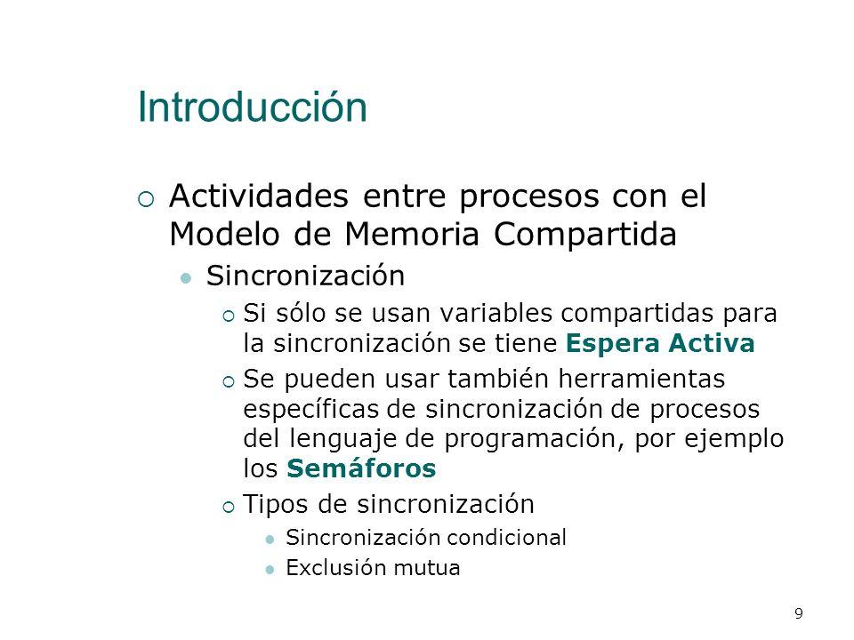 Introducción Actividades entre procesos con el Modelo de Memoria Compartida Comunicación Se utilizan las variables compartidas para compartir informac