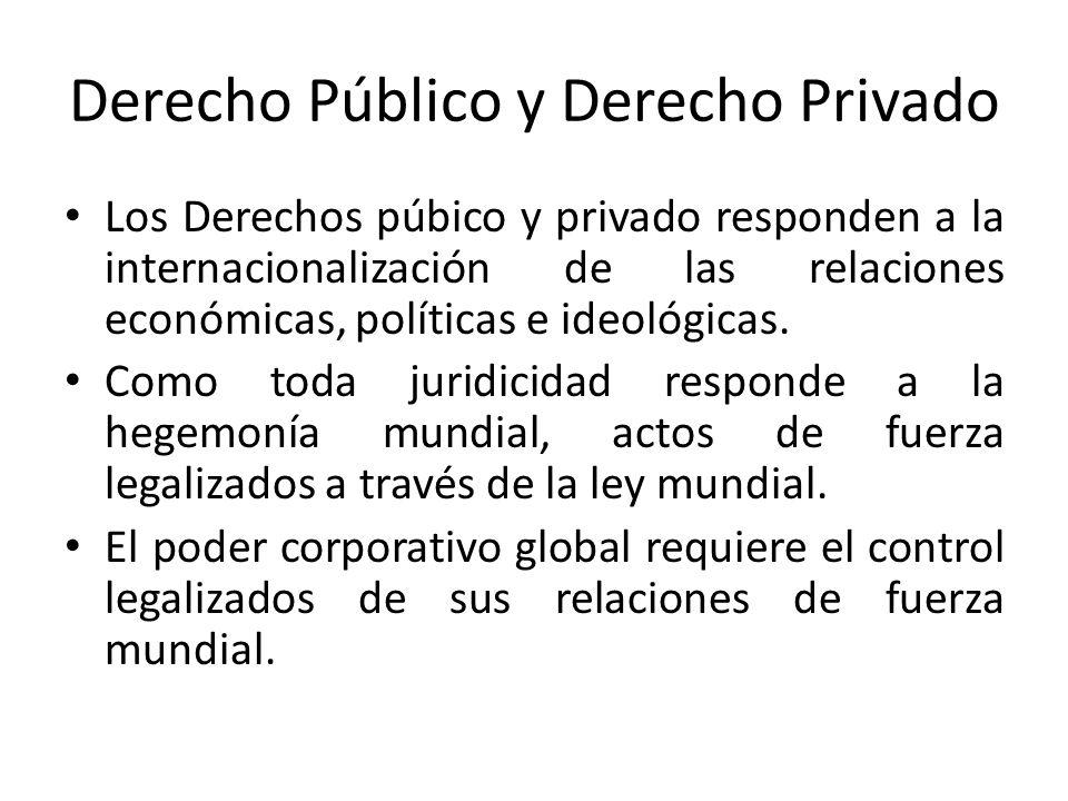 Derecho Público y Derecho Privado Los Derechos púbico y privado responden a la internacionalización de las relaciones económicas, políticas e ideológi