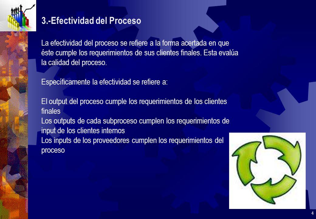 3.-Efectividad del Proceso La efectividad del proceso se refiere a la forma acertada en que éste cumple los requerimientos de sus clientes finales. Es
