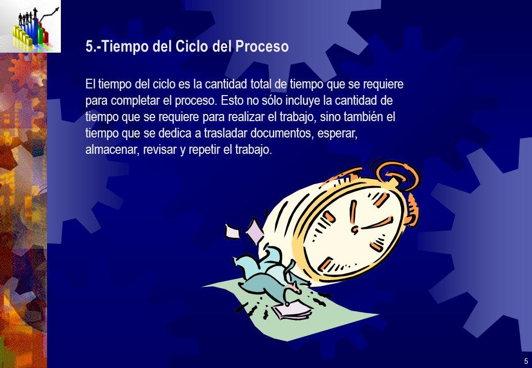 5.-Tiempo del Ciclo del Proceso El tiempo del ciclo es la cantidad total de tiempo que se requiere para completar el proceso. Esto no sólo incluye la