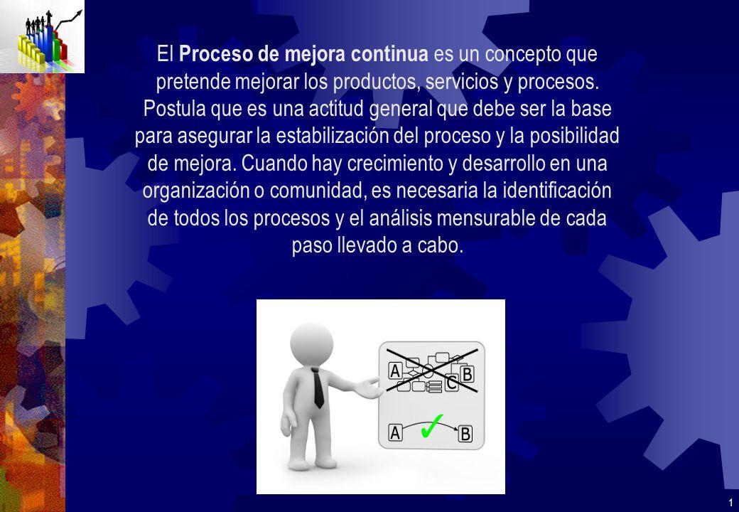 5.-Tiempo del Ciclo del Proceso El tiempo del ciclo es la cantidad total de tiempo que se requiere para completar el proceso.