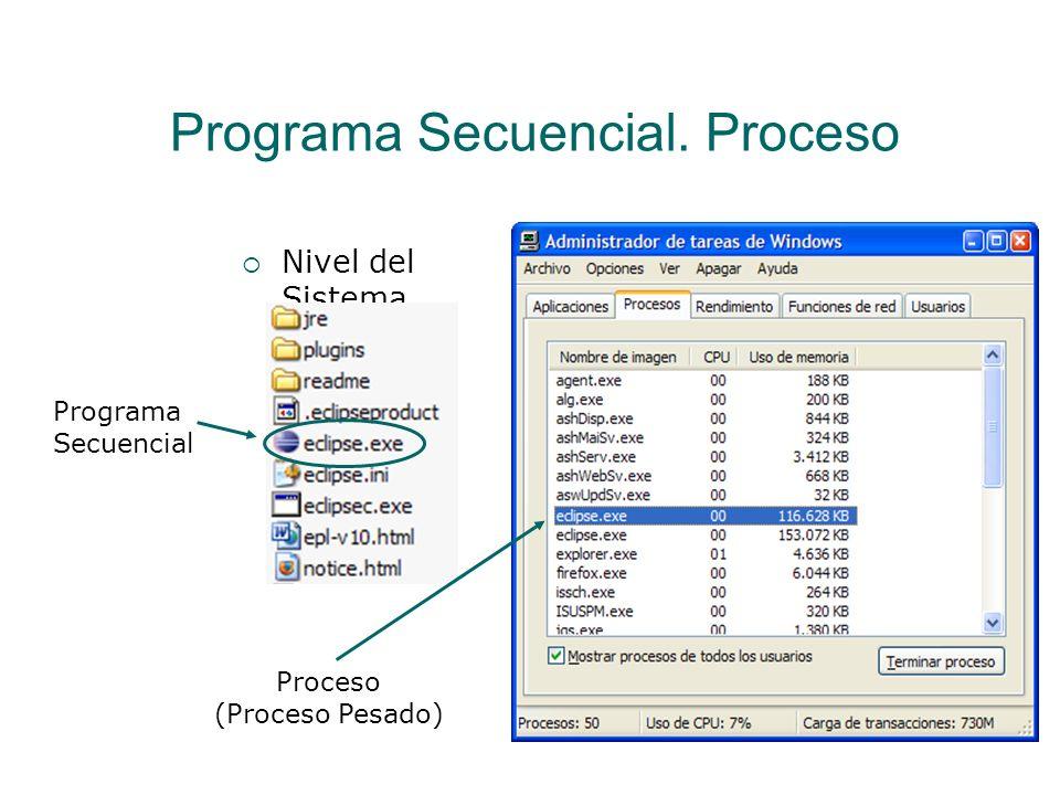 Programa Secuencial. Proceso Se puede ver a dos niveles Nivel del Sistema Operativo Programa Secuencial: Fichero ejecutable Proceso: Proceso que apare