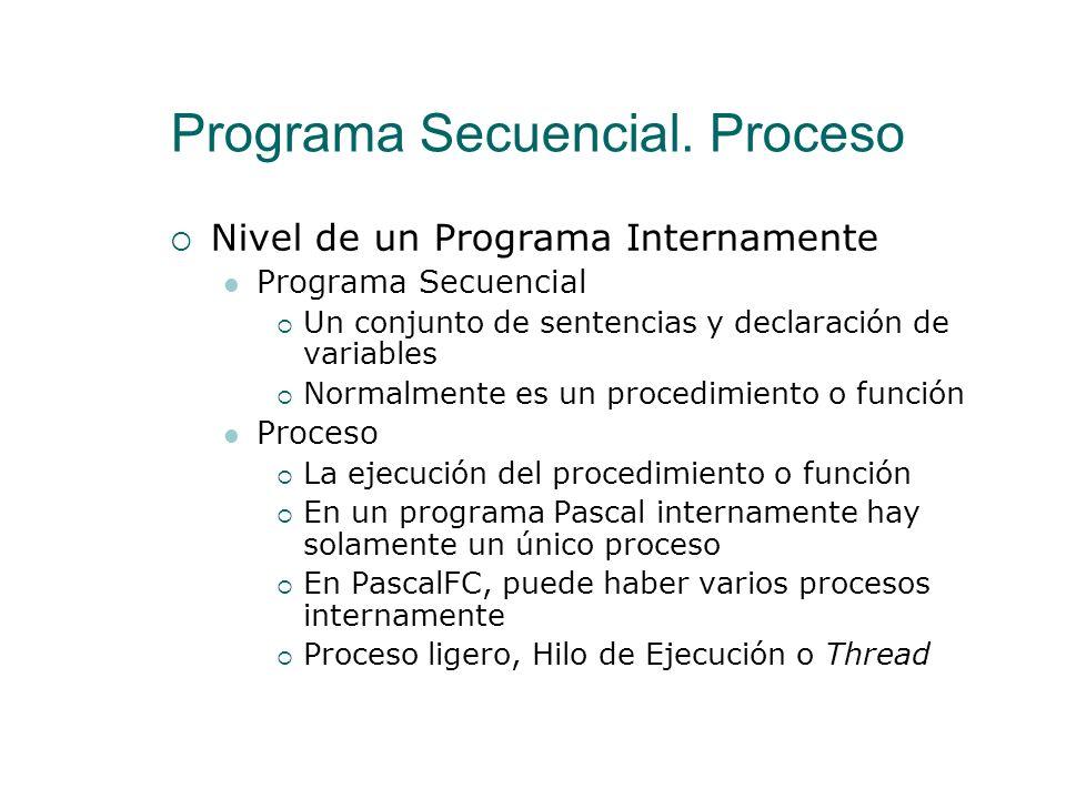 Programa Secuencial. Proceso Nivel del Sistema Operativo Programa Secuencial Proceso (Proceso Pesado)