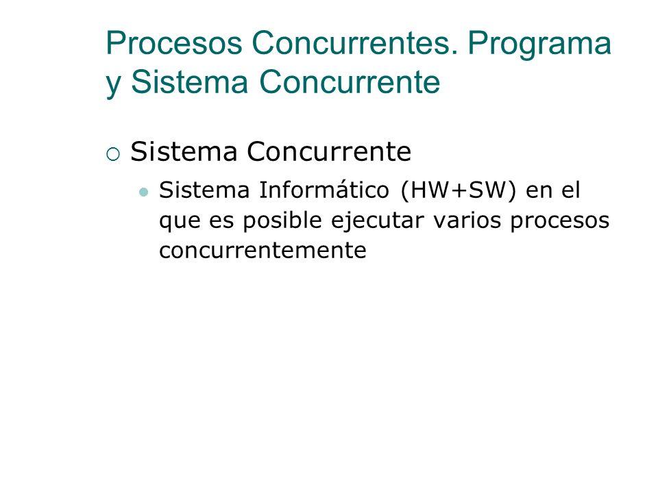 Procesos Concurrentes. Programa y Sistema Concurrente Programa Concurrente Nivel de Sistema Operativo Windows es un programa concurrente Linux es un p