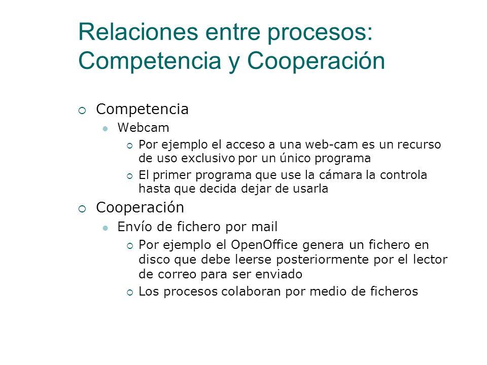 Relaciones entre procesos: Competencia y Cooperación Sin relación entre procesos (Independencia) No existe ninguna relación entre los procesos (No es