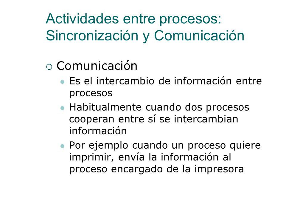 Actividades entre procesos: Sincronización y Comunicación La competencia y la cooperación son relaciones de interacción entre procesos Se llevan a cab