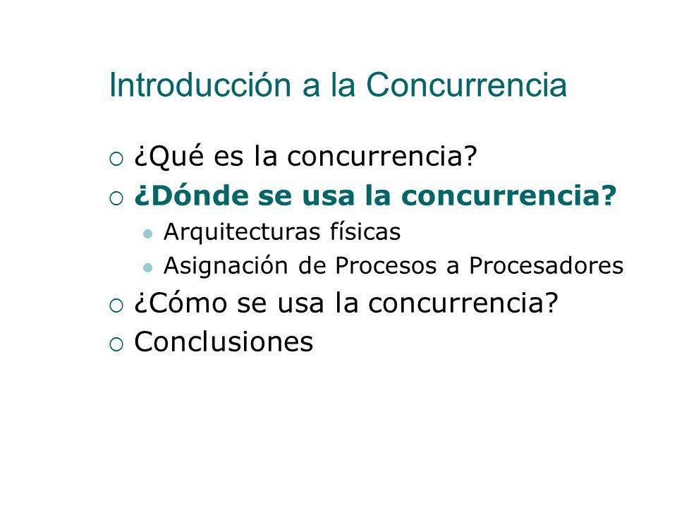 Interacción entre procesos: Sincronización y Comunicación Relaciones entre procesos Competencia Cooperación Actividades entre procesos Sincronización