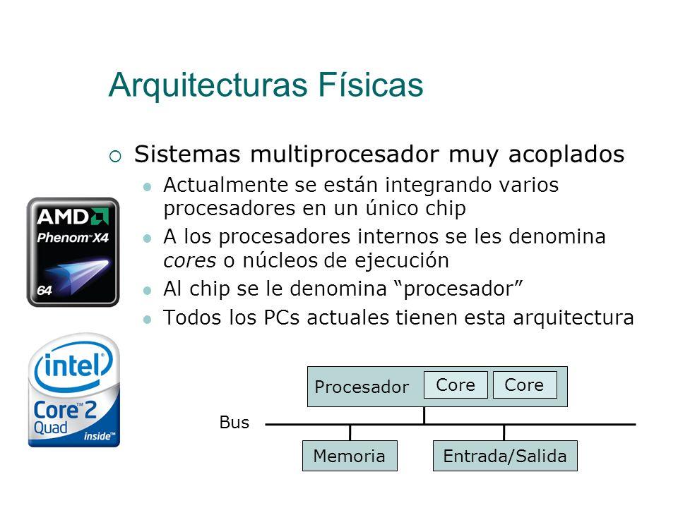 Arquitecturas Físicas Sistemas multiprocesador muy acoplados Varios procesadores en la misma máquina Usado en servidores Procesador Entrada/Salida Pro