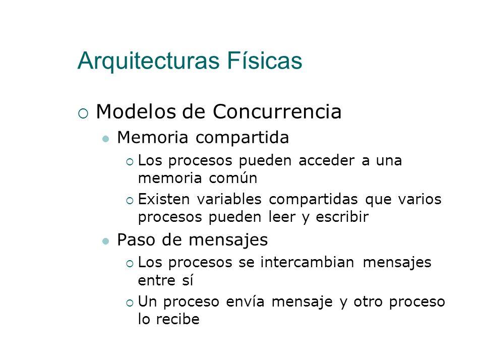 Arquitecturas Físicas Sistemas multiprocesador poco acoplados Redes de Ordenadores (Granjas de Ordenadores, LAN, Internet…) Sistemas Distribuidos Serv