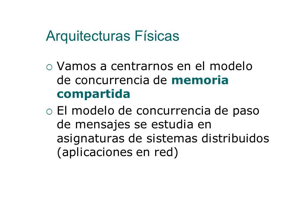 Arquitecturas Físicas Modelos de Concurrencia Arquitecturas de Sistemas Concurrentes Paso de Mensajes Memoria Compartida Monoprocesador Multiprocesado