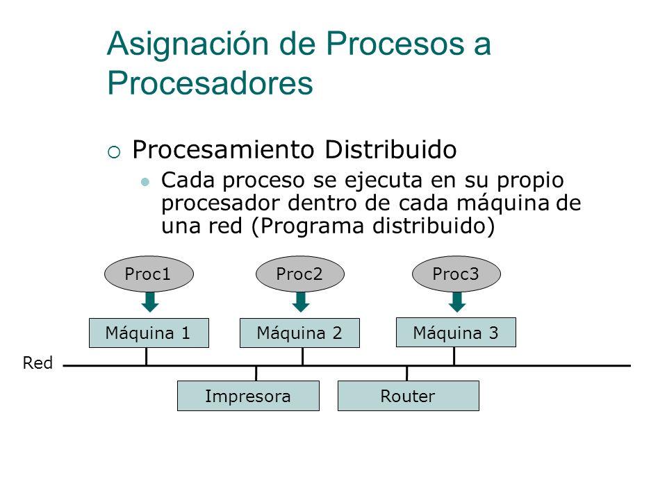 Asignación de Procesos a Procesadores Multiproceso Cada proceso se ejecuta en su propio procesador en un sistema de memoria compartida Procesador1 Ent