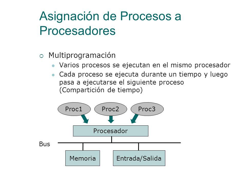 Asignación de Procesos a Procesadores Paralelismo Real Se obtiene cuando hay un procesador por cada proceso Se consigue un aumento de la velocidad de