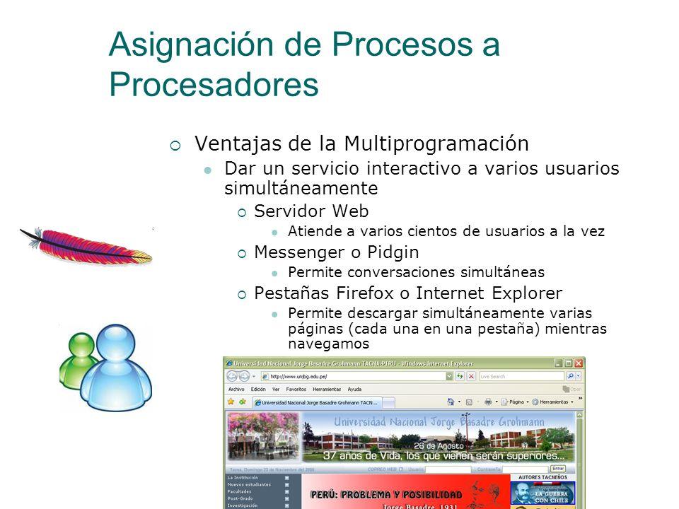 Asignación de Procesos a Procesadores Multiproceso Aumenta la velocidad de ejecución Multiprogramación No aumenta la velocidad de ejecución Incluso pu