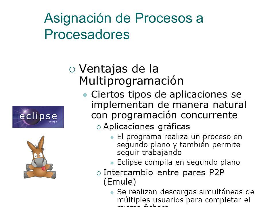 Asignación de Procesos a Procesadores Ventajas de la Multiprogramación Dar un servicio interactivo a varios usuarios simultáneamente Servidor Web Atie