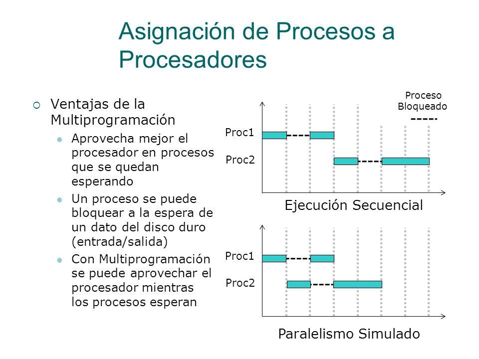 Asignación de Procesos a Procesadores Ventajas de la Multiprogramación Ciertos tipos de aplicaciones se implementan de manera natural con programación