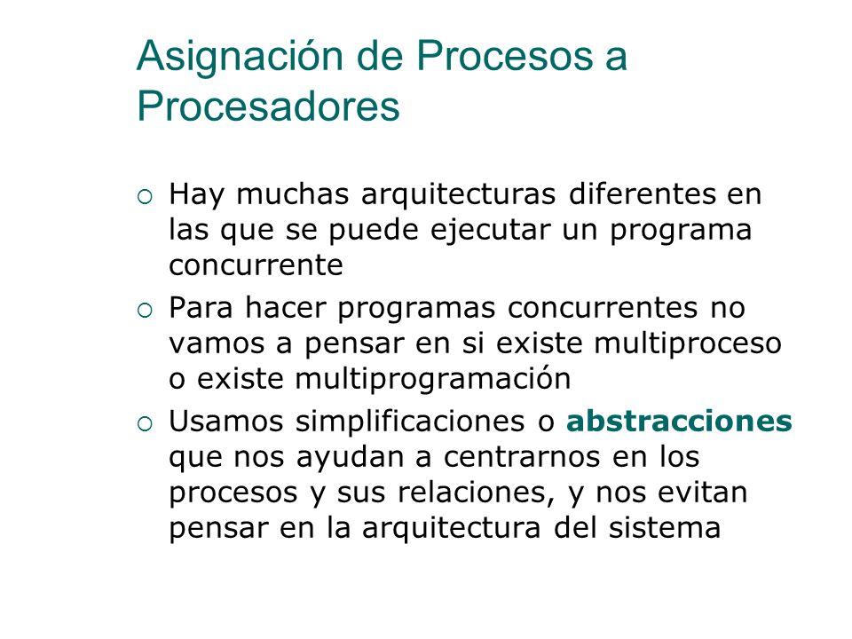 Asignación de Procesos a Procesadores Conclusión: La multiprogramación tiene ventajas Aplicaciones para varios usuarios Aplicaciones que realizan vari