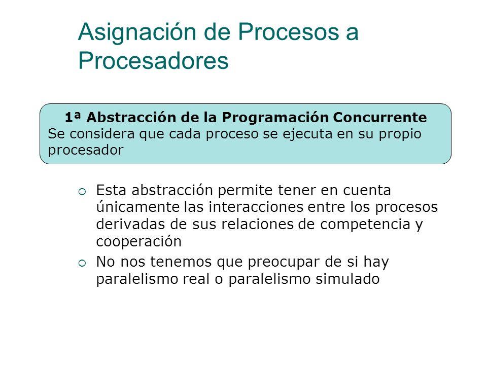 Asignación de Procesos a Procesadores Hay muchas arquitecturas diferentes en las que se puede ejecutar un programa concurrente Para hacer programas co