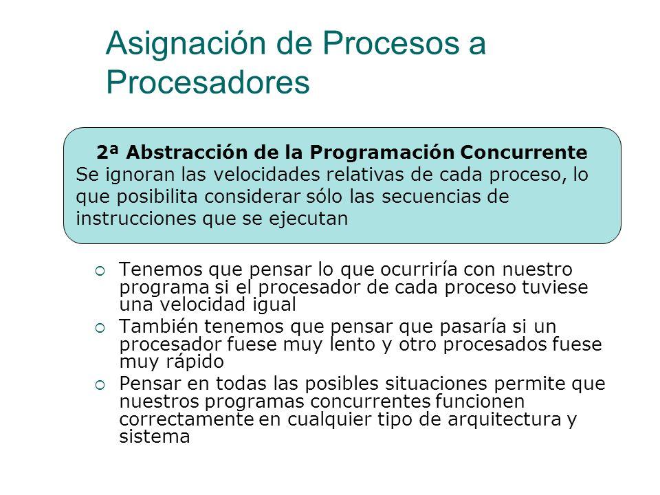 Asignación de Procesos a Procesadores Esta abstracción permite tener en cuenta únicamente las interacciones entre los procesos derivadas de sus relaci