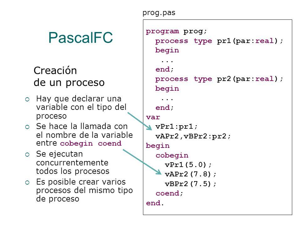 PascalFC program prog; process type pr1(par:real); begin... end; process type pr2(par:real); begin... end; var... begin... end. prog.pas Se crea con l