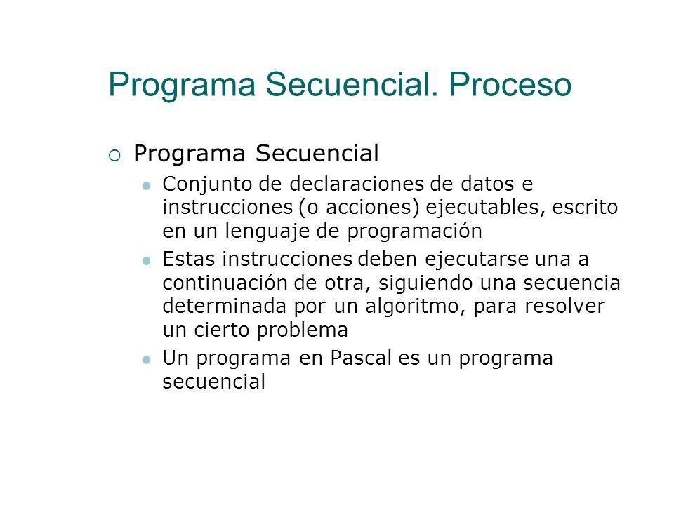 Introducción a la Concurrencia ¿Qué es la concurrencia? Programa Secuencial. Proceso Procesos Concurrentes. Programa y sistema concurrente Relaciones