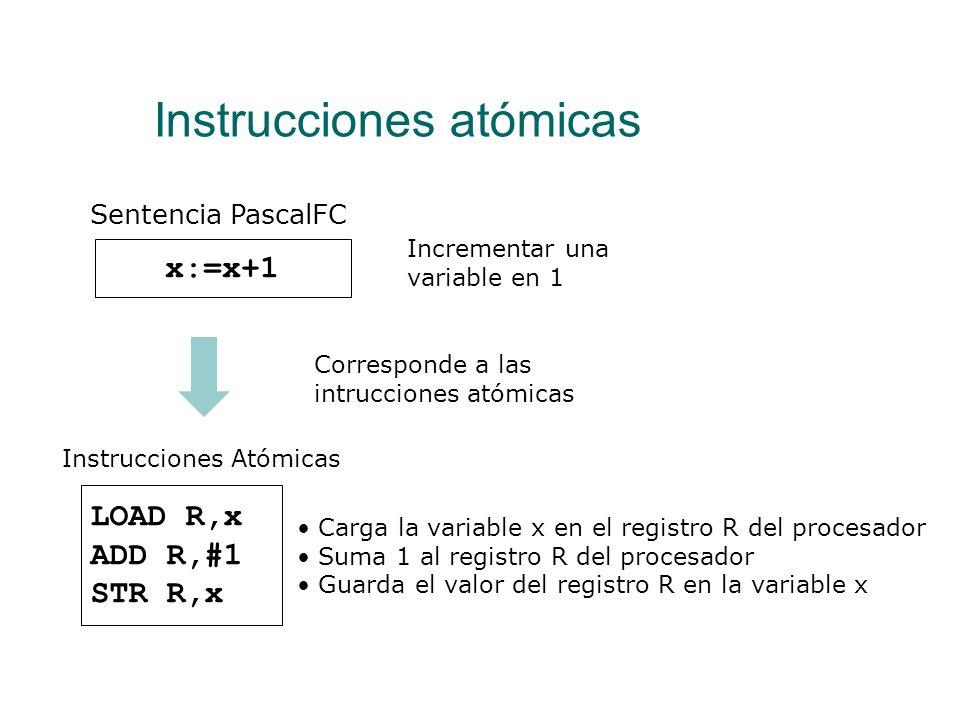 Instrucciones atómicas En programación concurrente, es muy importante conocer las instrucciones atómicas que ejecuta el procesador Esas instrucciones