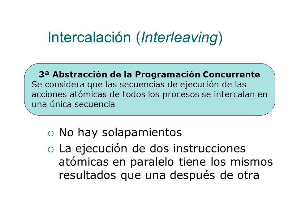 Intercalación (Interleaving) La 1ª y 2ª abstracción nos permiten pensar en la secuencia de instrucciones que ejecuta cada proceso en su procesador Per