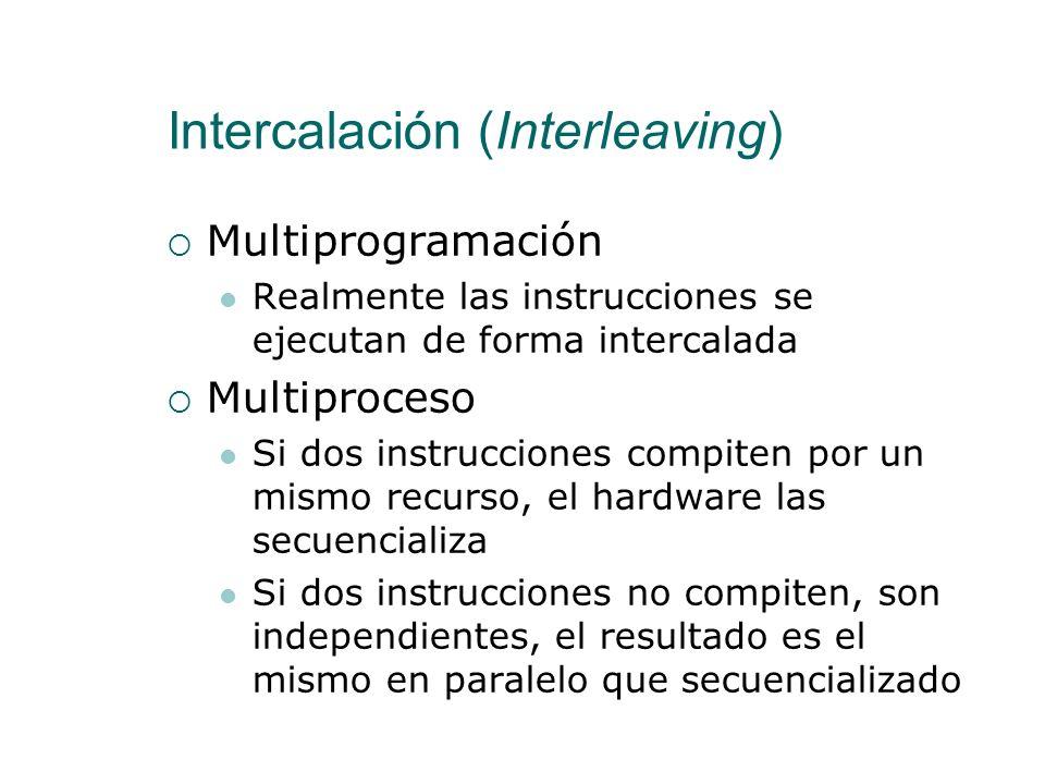 Intercalación (Interleaving) No hay que estudiar una única intercalación de instrucciones Todas las intercalaciones son posibles Hay que estudiar lo q