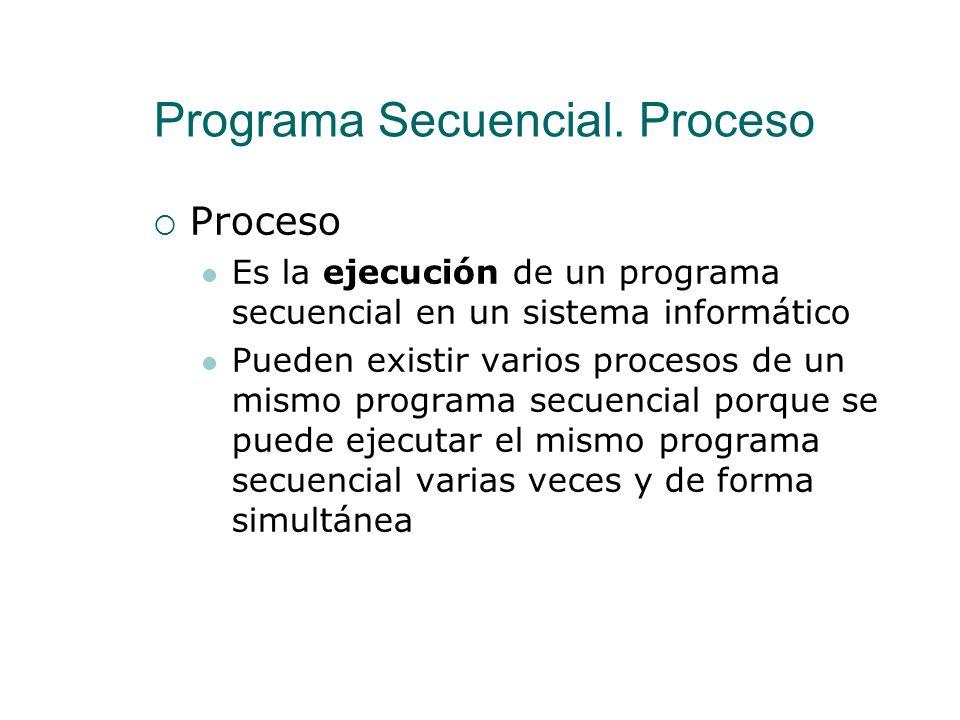 Programa Secuencial. Proceso Programa Secuencial Conjunto de declaraciones de datos e instrucciones (o acciones) ejecutables, escrito en un lenguaje d
