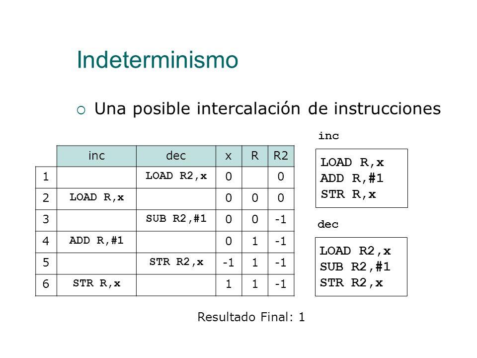 Indeterminismo BLP (06-07) program incdec; process type inc(var x:integer); begin x:=x+1; end; process type dec(var x:integer); begin x:=x-1; end; var