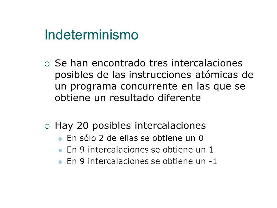 Indeterminismo Otra más… LOAD R,x ADD R,#1 STR R,x inc LOAD R2,x SUB R2,#1 STR R2,x dec incdecxRR2 1 LOAD R2,x 00 2 SUB R2,#1 0 3 STR R2,x 4 LOAD R,x
