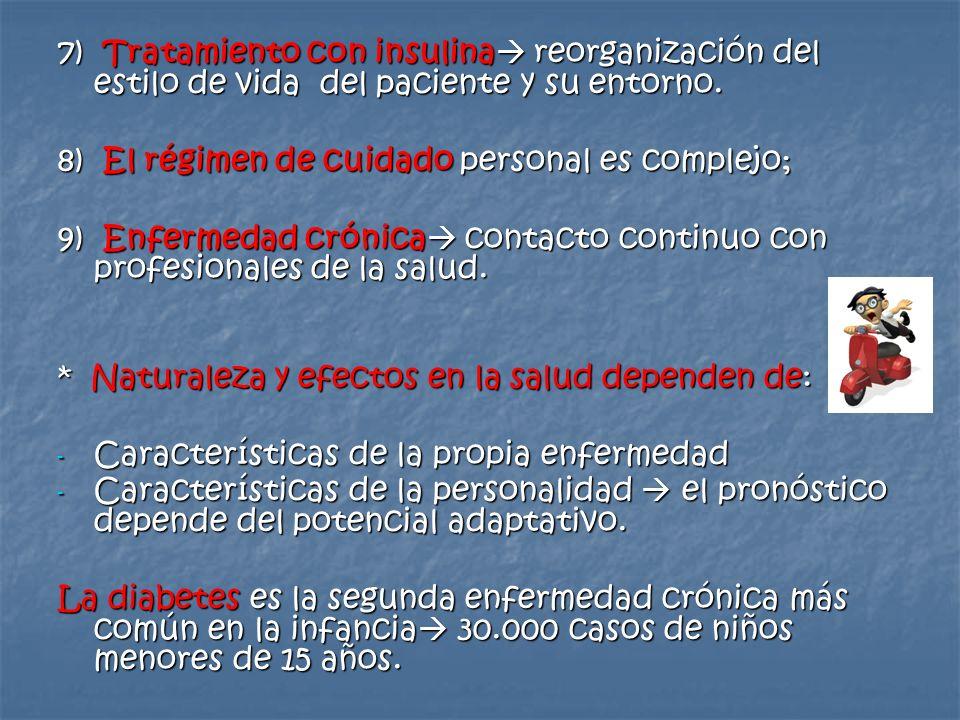 7) Tratamiento con insulina reorganización del estilo de vida del paciente y su entorno. 8) El régimen de cuidado personal es complejo; 9) Enfermedad