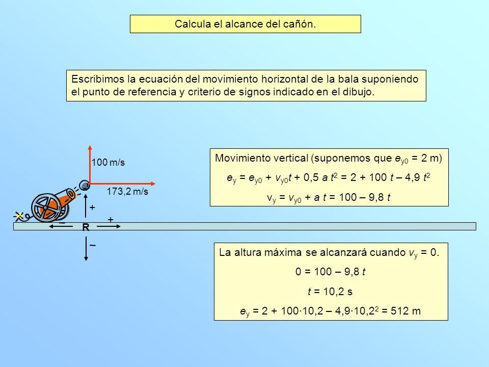Calcula el alcance del cañón. 100 m/s 173,2 m/s Movimiento vertical (suponemos que e y0 = 2 m) e y = e y0 + v y0 t + 0,5 a t 2 = 2 + 100 t – 4,9 t 2 v