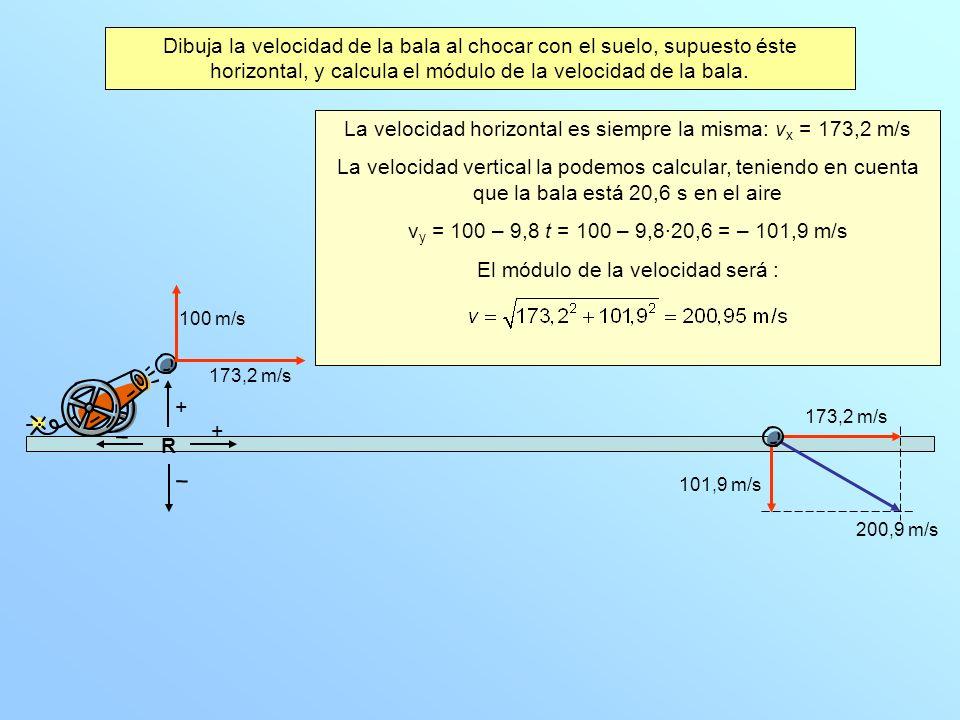 100 m/s 173,2 m/s + + R 101,9 m/s 173,2 m/s 200,9 m/s Dibuja la velocidad de la bala al chocar con el suelo, supuesto éste horizontal, y calcula el mó