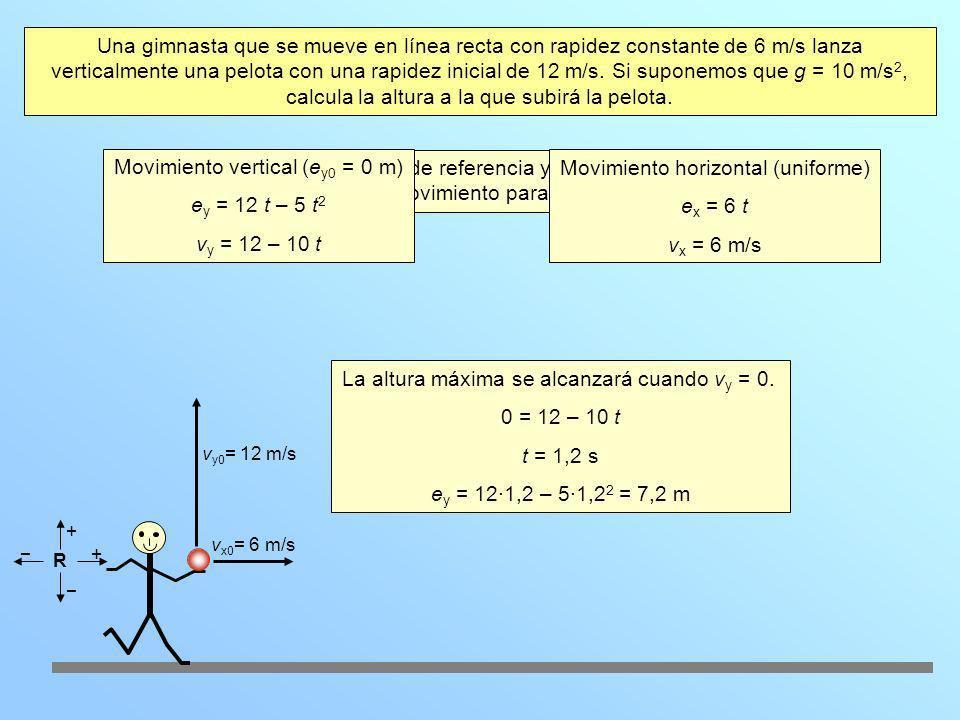 R + + Escogemos un punto de referencia y un criterio de signos. Las ecuaciones del movimiento para la pelota son: v x0 = 6 m/s Movimiento vertical (e