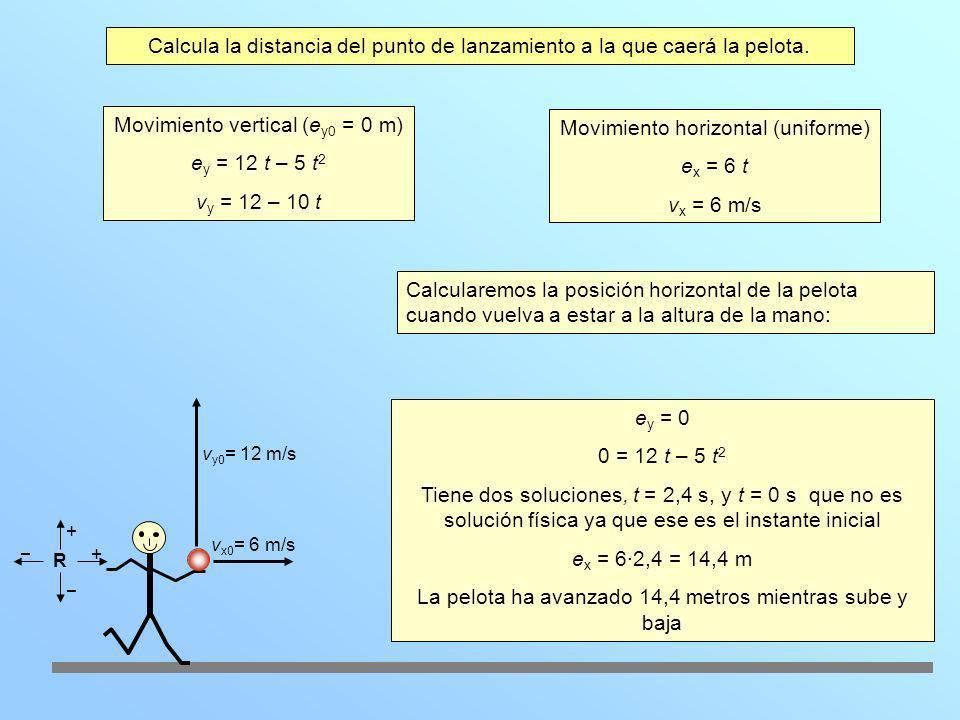 Calcula la distancia del punto de lanzamiento a la que caerá la pelota. R + + Calcularemos la posición horizontal de la pelota cuando vuelva a estar a