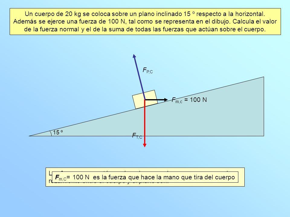 15 º F P,C es la fuerza que hace el plano sobre el cuerpoF T,C = 20·9,8 = 196 N, fuerza que hace la Tierra sobre el cuerpo Las fuerzas que actúan sobr