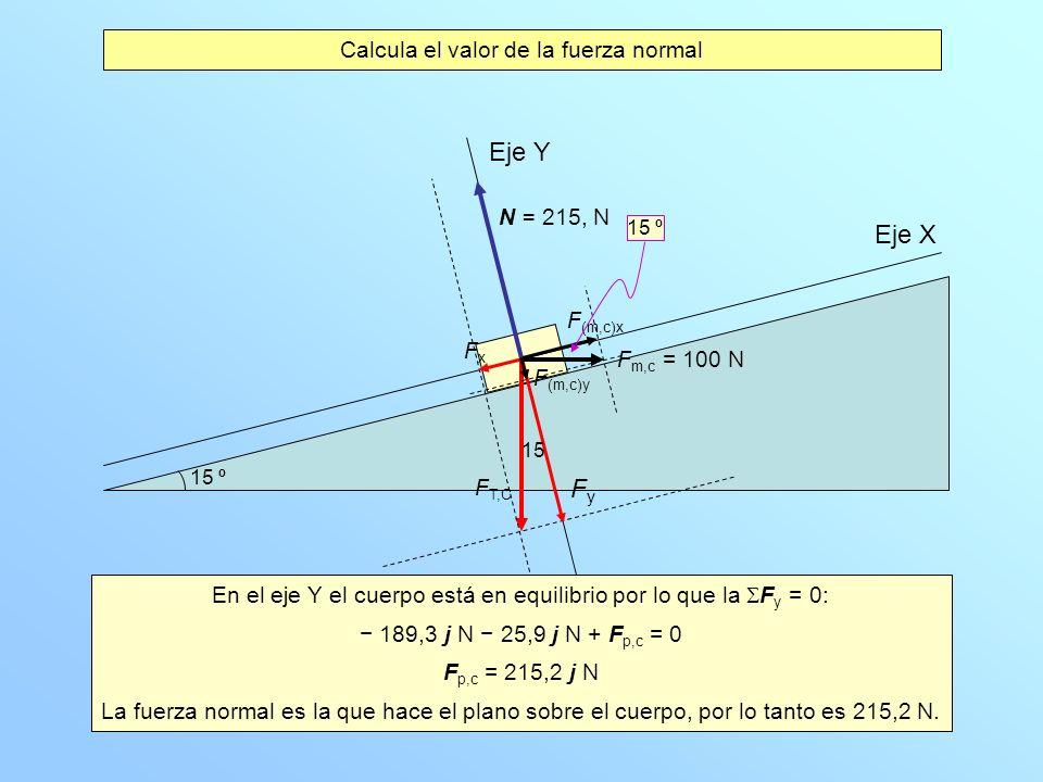 Eje X Eje Y FyFy FxFx F T,C En el eje Y el cuerpo está en equilibrio por lo que la F y = 0: La suma de las componentes en el eje X de las fuerzas que se ejercen sobre el cuerpo son: F X + F (m,c)x = (50,7 i + 96,6 i) = 45,9 i N Calcula la suma de todas las fuerzas que se ejercen sobre el cuerpo.