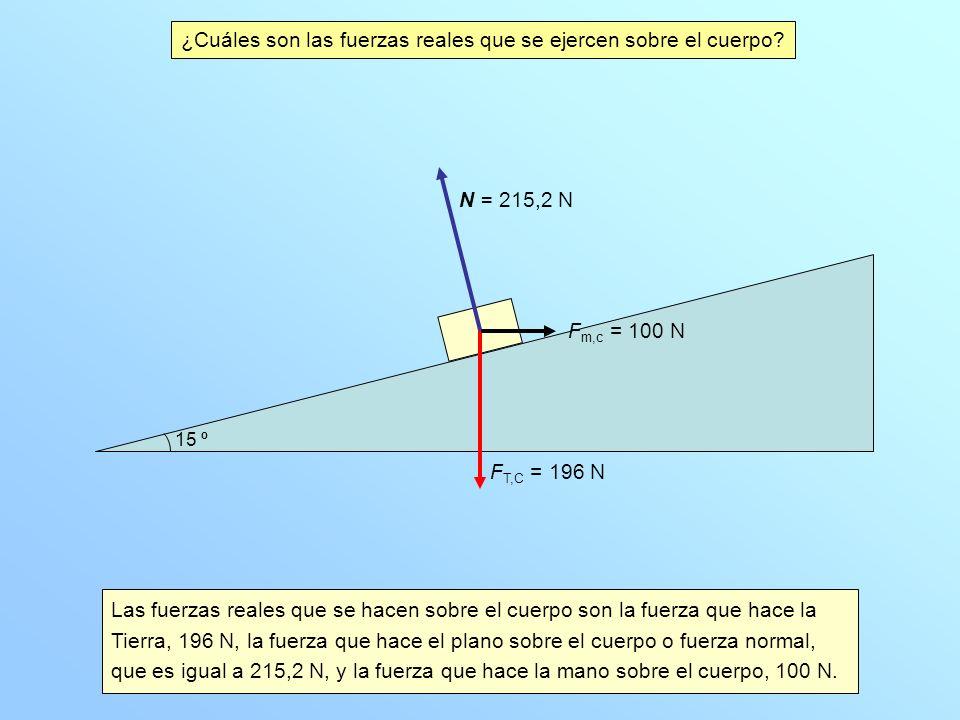 F T,C = 196 N Las fuerzas reales que se hacen sobre el cuerpo son la fuerza que hace la Tierra, 196 N, la fuerza que hace el plano sobre el cuerpo o f