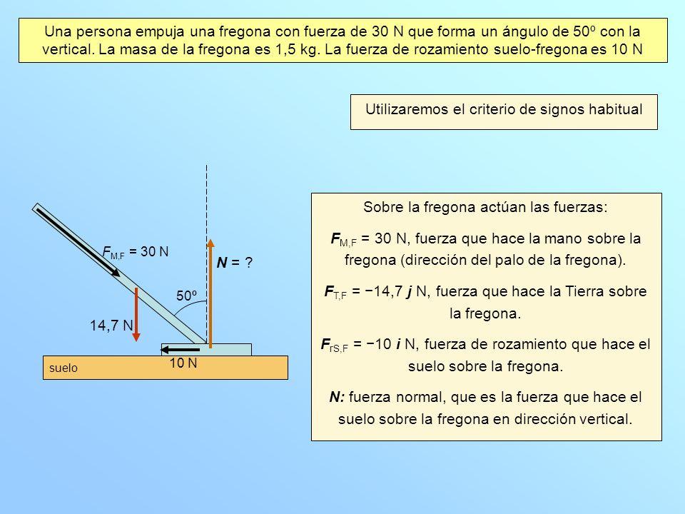 Una persona empuja una fregona con fuerza de 30 N que forma un ángulo de 50º con la vertical.