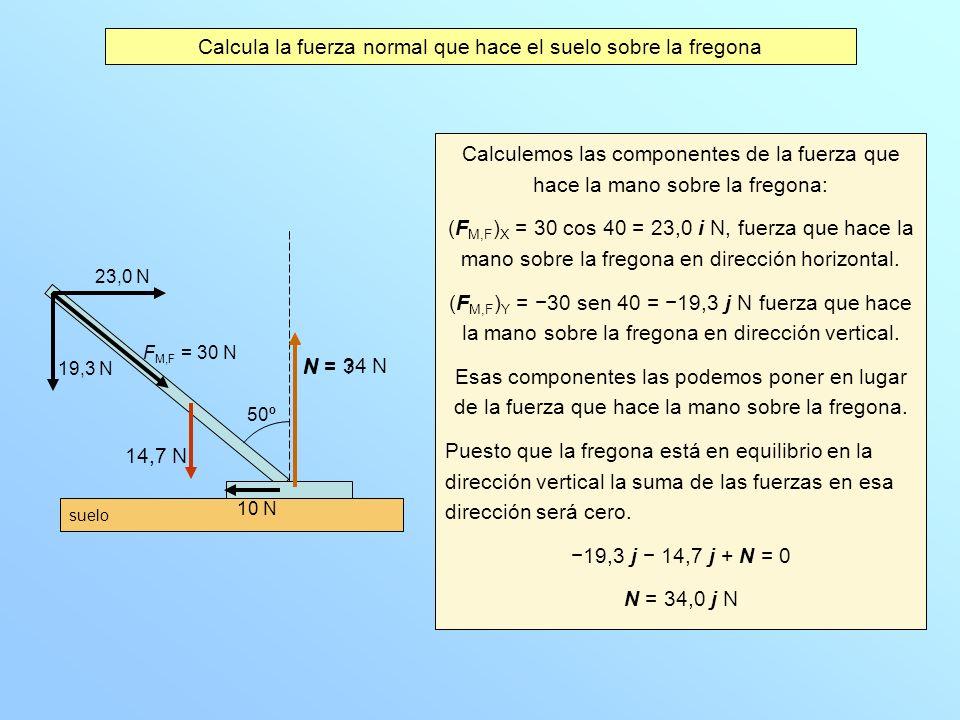 Calcula la fuerza normal que hace el suelo sobre la fregona Calculemos las componentes de la fuerza que hace la mano sobre la fregona: (F M,F ) X = 30 cos 40 = 23,0 i N, fuerza que hace la mano sobre la fregona en dirección horizontal.